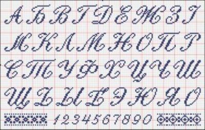 Вышивки крестом схемы алфавит русский 779